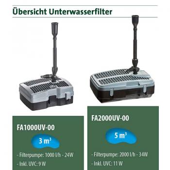 fa1000_2000uebersicht_unterwasserfilter_web_1.jpg
